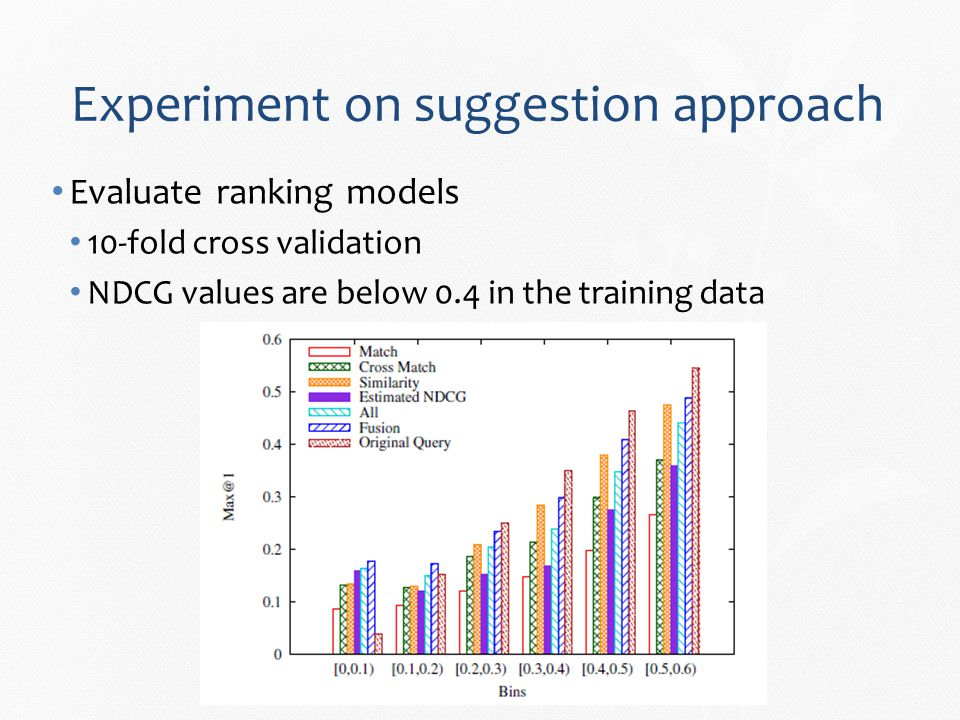 Experiment on suggestion approach Evaluate ranking models 10-fold cross validation NDCG values are below 0.4 in the training data