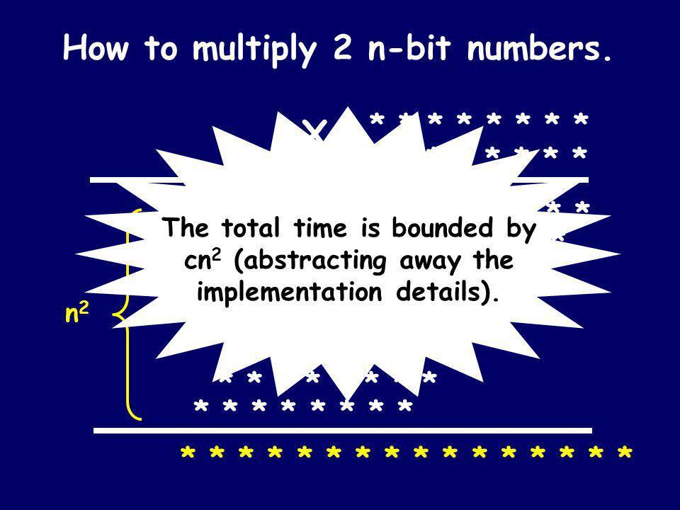 X * * * * * * * * * * * * * * * * * * * * * * * * * * * * n2n2 How to multiply 2 n-bit numbers.