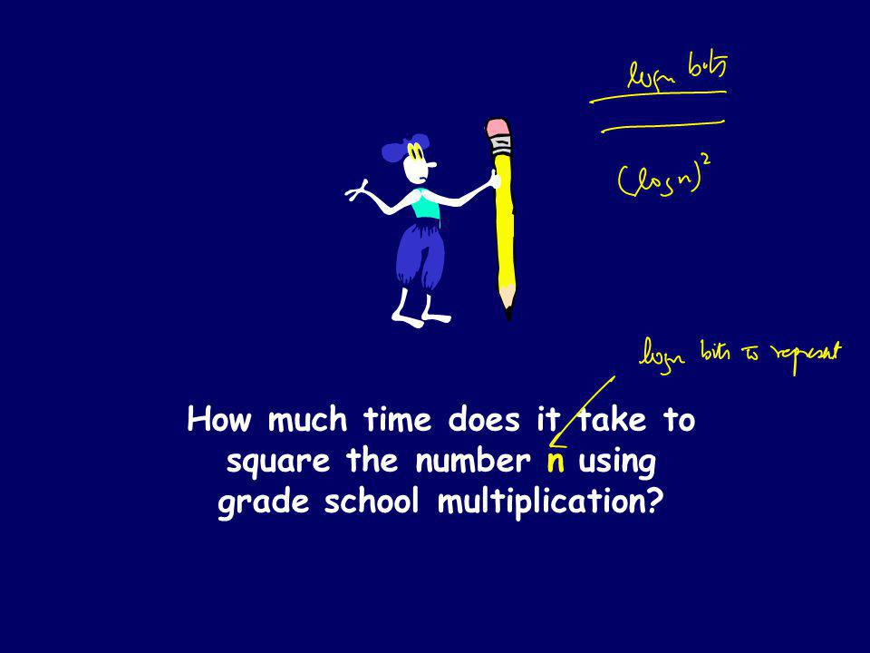 # of bits in the numbers timetime Grade School Addition: Linear time Grade School Multiplication: Quadratic time No matter how dramatic the difference in the constants, the quadratic curve will eventually dominate the linear curve