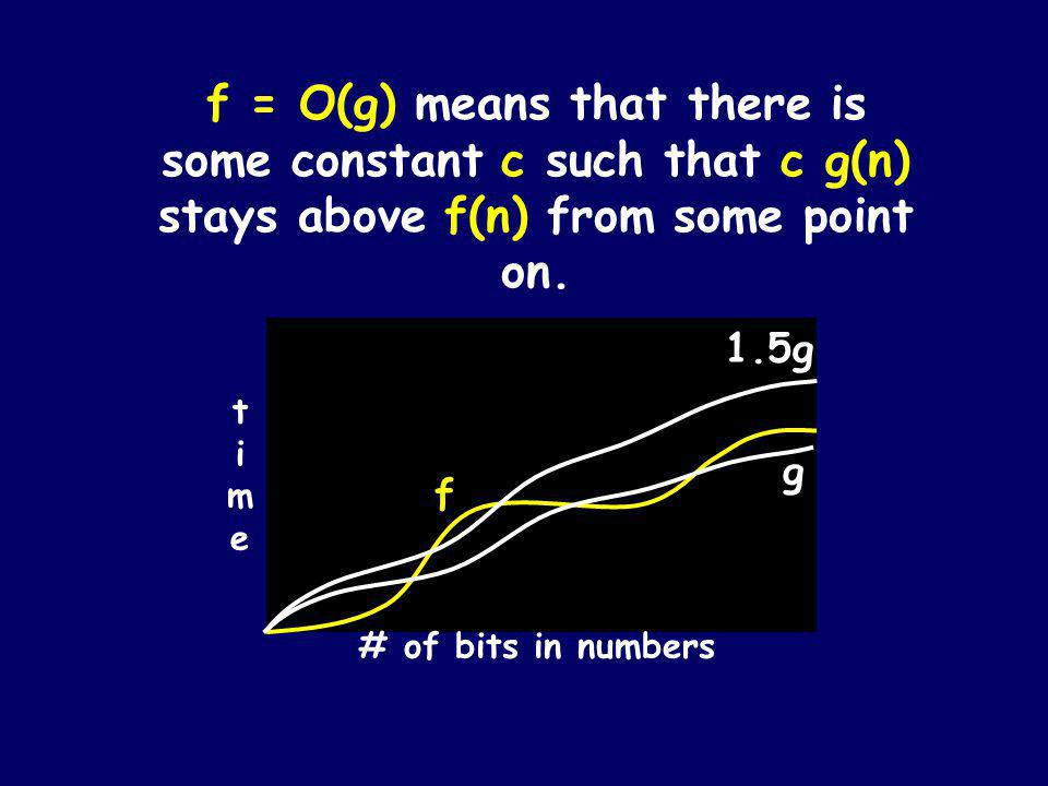 Notation to Discuss Growth Rates For any two monotonic functions f and g from the positive integers to the positive integers, we say f = O(g) or f is O(g) If some constant times g eventually dominates f [Formally: there exists a constant c such that for all sufficiently large n: f(n) c g(n) ]
