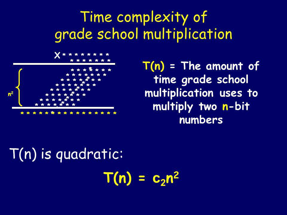 + T(n) = amount of time grade school addition uses to add two n-bit numbers * * * * * * * * * * * * * * * * Time complexity of grade school addition T(n) is linear: T(n) = c 1 n