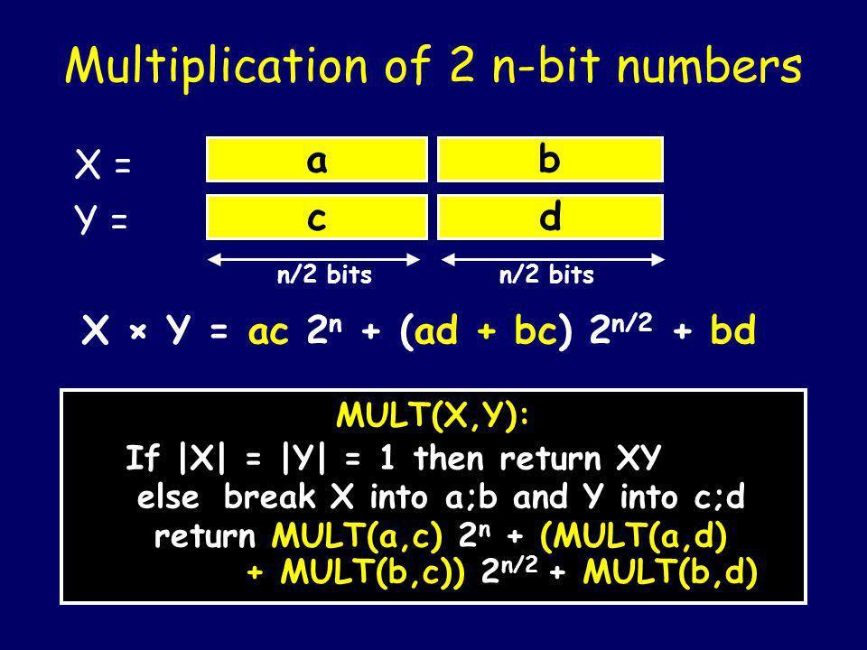 X = Y = ab cd X = a 2 n/2 + b n/2 bits n bits X × Y = ac 2 n + (ad + bc) 2 n/2 + bd X Y Multiplication of 2 n-bit numbers Y = c 2 n/2 + d