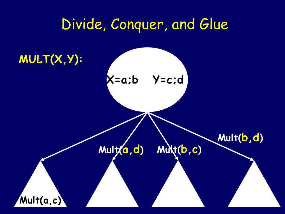 X=a;b Y=c;d Divide, Conquer, and Glue MULT(X,Y): Mult( a,c ) Mult( a,d ) Mult( b,c ) Mult( b,d )