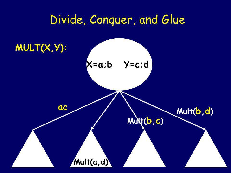 X=a;b Y=c;d Divide, Conquer, and Glue MULT(X,Y): ac Mult( a,d ) Mult( b,c ) Mult( b,d )