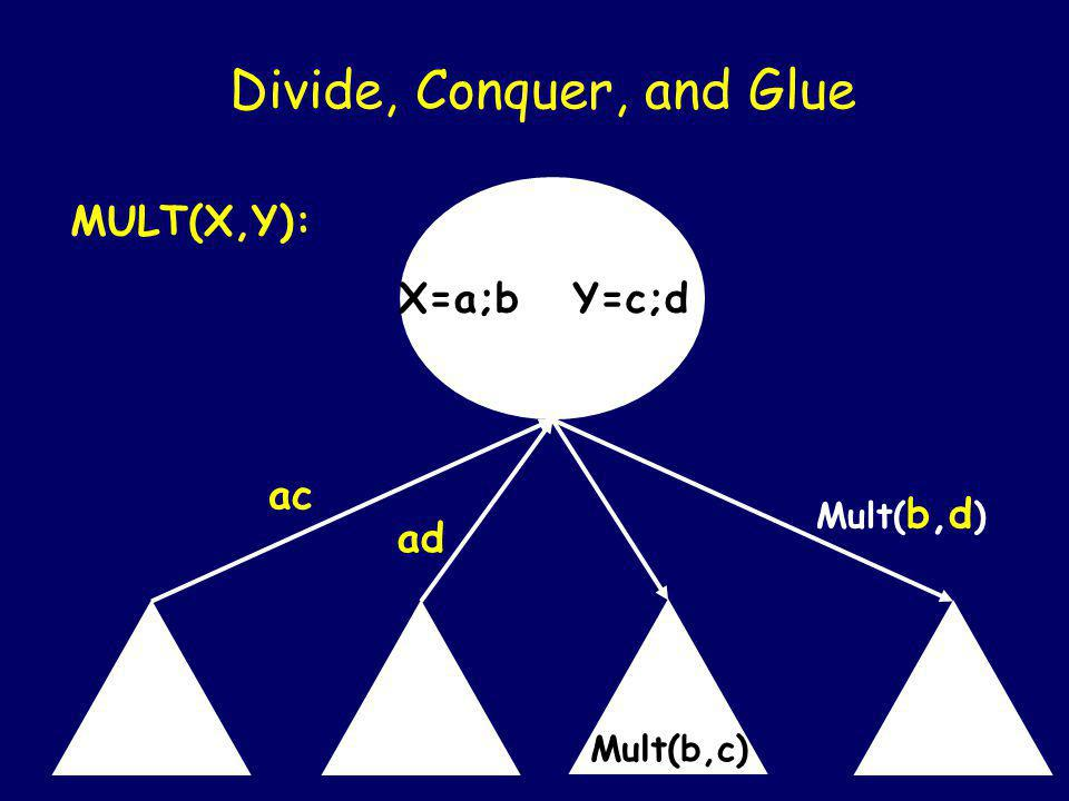 X=a;b Y=c;d Divide, Conquer, and Glue MULT(X,Y): ac ad Mult( b,c ) Mult( b,d )