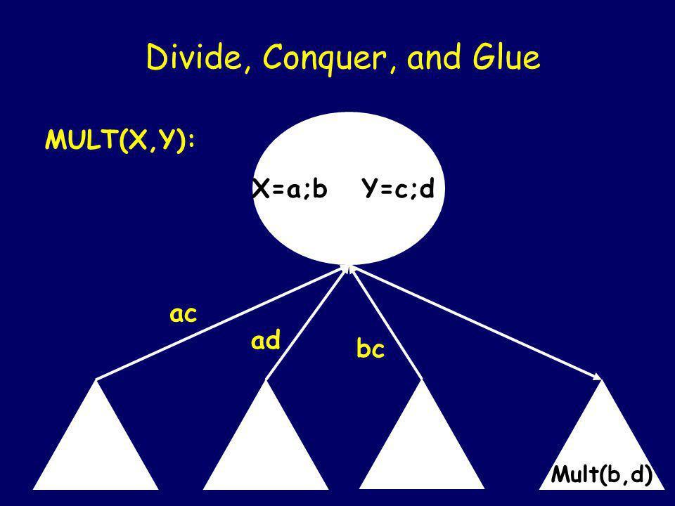 X=a;b Y=c;d Divide, Conquer, and Glue MULT(X,Y): ac ad bc Mult( b,d )