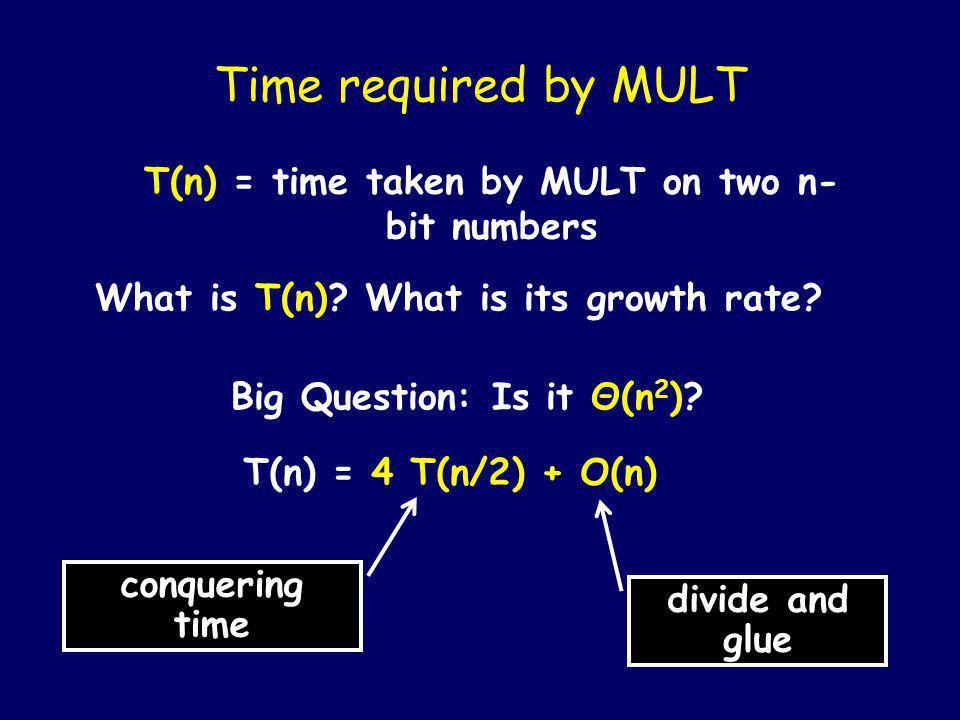 X=a;b Y=c;d Divide, Conquer, and Glue MULT(X,Y): ac ad bc bd XY = ac2 n +(ad+bc)2 n/2 + bd