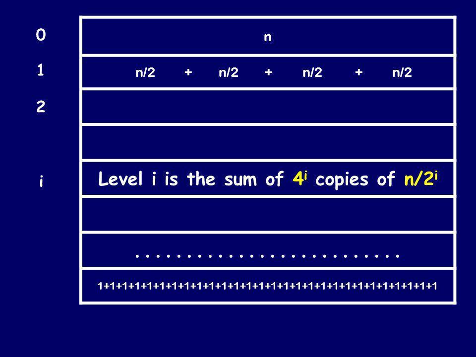 n = T(n) T(n/2) n/2 T (n/4) T (n/4) T (n/4) T (n/4) n/2 T (n/4) T (n/4) T (n/4 ) T (n/4)