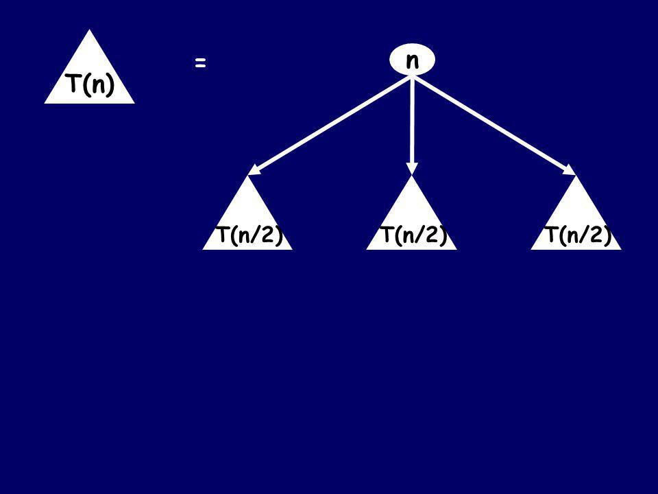 Gaussified MULT (Karatsuba 1962) T(n) = 3 T(n/2) + n MULT(X,Y): If |X| = |Y| = 1 then return XY else break X into a;b and Y into c;d e : = MULT(a,c) f := MULT(b,d) e 2 n + (MULT(a+b,c+d) – e – f) 2 n/2 + f return