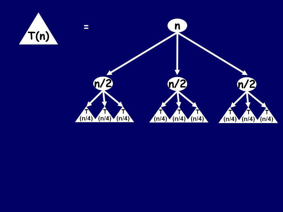 n = T(n) T(n/2) n/2 T (n/4) T (n/4) T (n/4) n/2 T (n/4) T (n/4) T (n/4)
