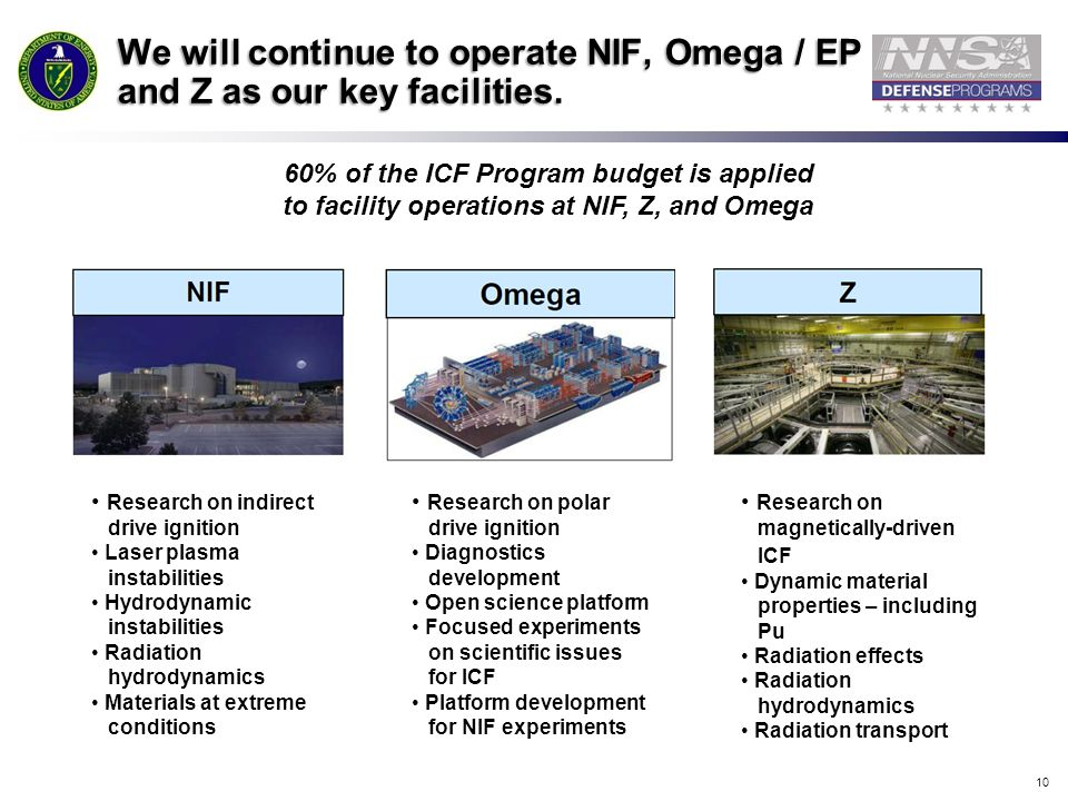 10 We will continue to operate NIF, Omega / EP and Z as our key facilities. 60% of the ICF Program budget is applied to facility operations at NIF, Z,