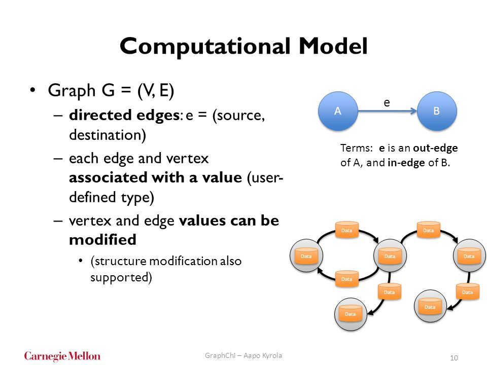 Computational Model Graph G = (V, E) – directed edges: e = (source, destination) – each edge and vertex associated with a value (user- defined type) –