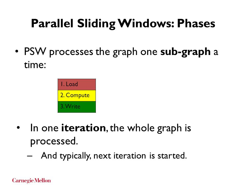 Parallel Sliding Windows: Phases PSW processes the graph one sub-graph a time: In one iteration, the whole graph is processed. – And typically, next i