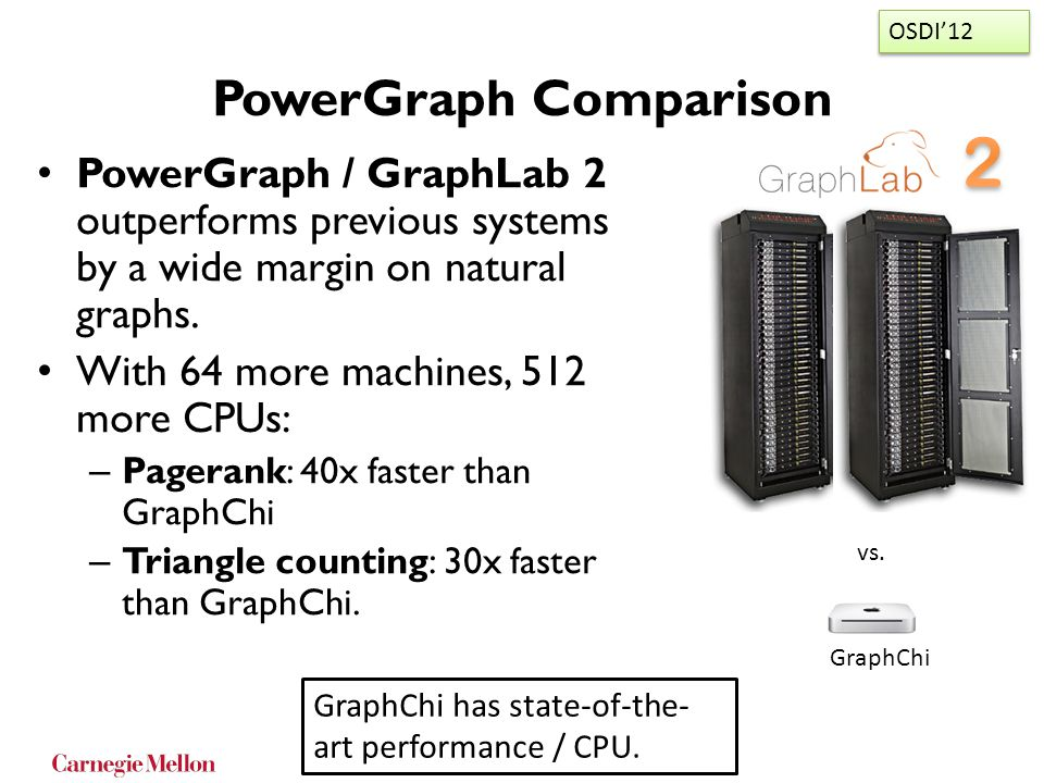 PowerGraph Comparison PowerGraph / GraphLab 2 outperforms previous systems by a wide margin on natural graphs. With 64 more machines, 512 more CPUs: –