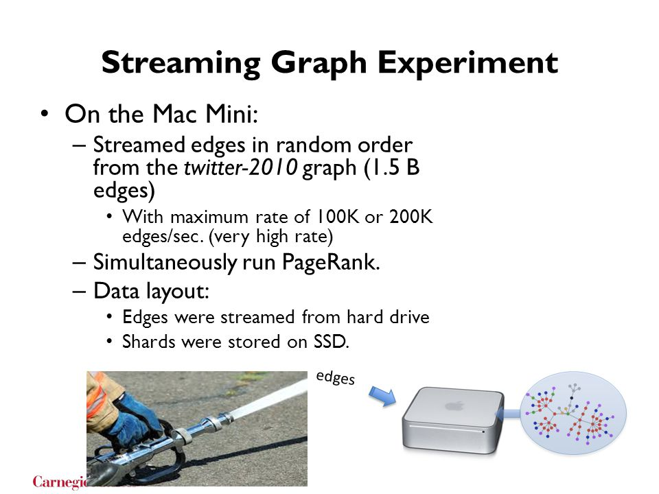 Streaming Graph Experiment On the Mac Mini: – Streamed edges in random order from the twitter-2010 graph (1.5 B edges) With maximum rate of 100K or 20