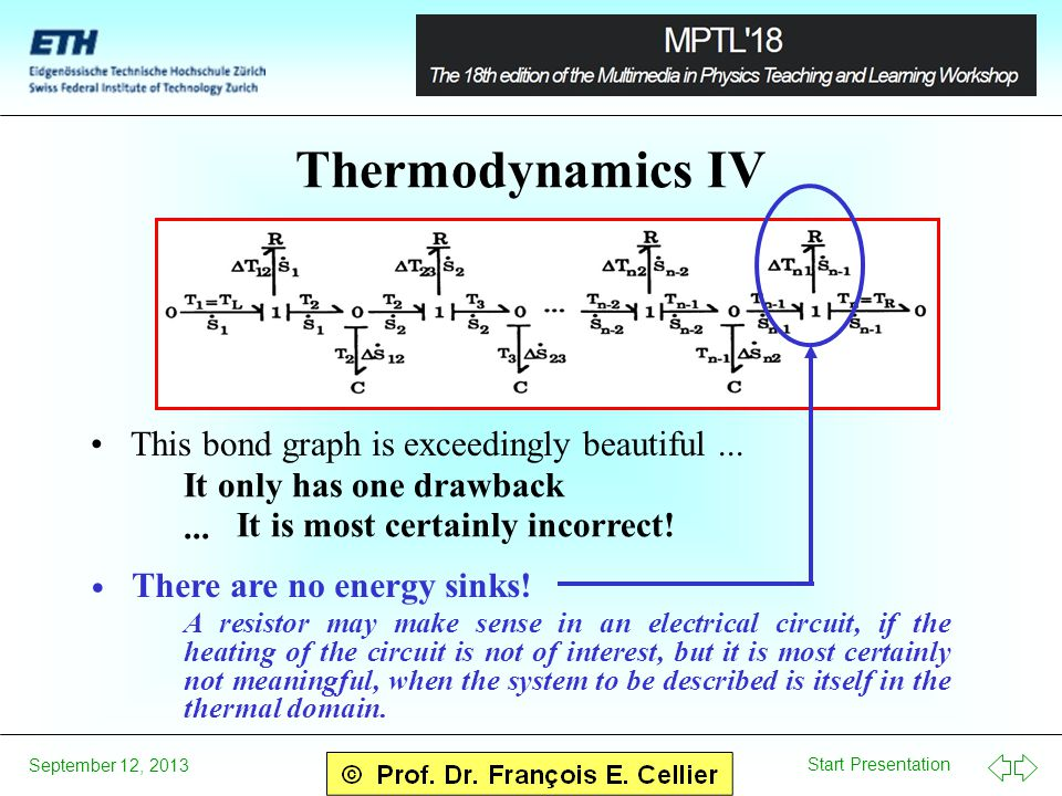 Start Presentation September 12, 2013 Thermodynamics IV This bond graph is exceedingly beautiful...
