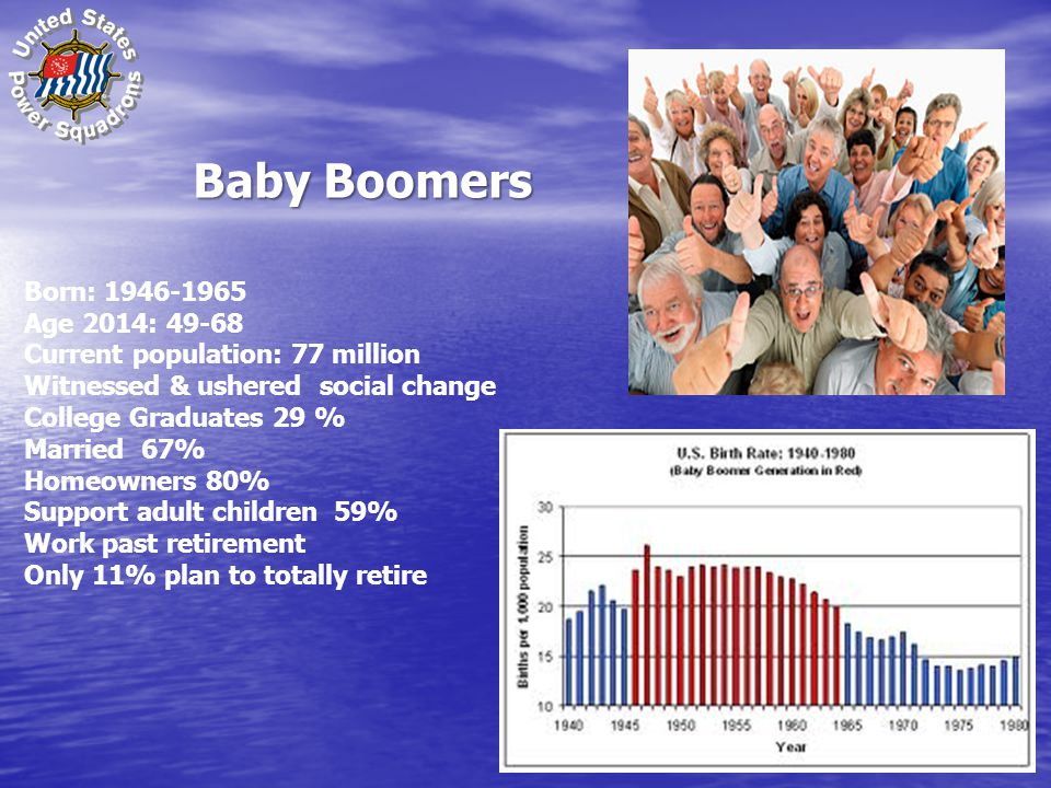 BoomersBoomers Major Influences Suburbia Suburbia TV TV Vietnam, Watergate Vietnam, Watergate Protests: Civil Rights and Womens movements Protests: Civil Rights and Womens movements Drugs, Sex & Rock n Roll Drugs, Sex & Rock n Roll Characteristics Idealistic Idealistic Competitive Competitive Question Authority Question Authority Optimist Slogan: Live to Work