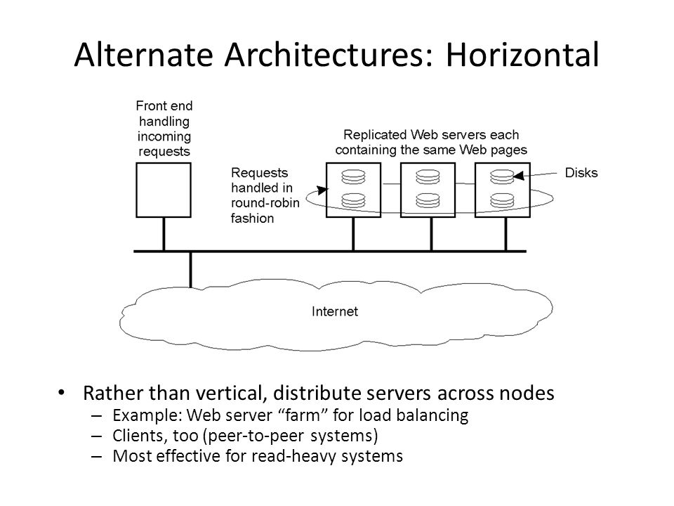 Alternate Architectures: Horizontal Rather than vertical, distribute servers across nodes – Example: Web server farm for load balancing – Clients, too