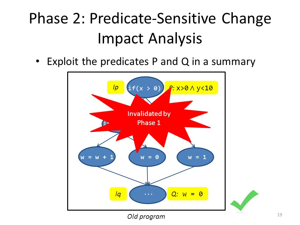 Phase 2: Predicate-Sensitive Change Impact Analysis 19 Exploit the predicates P and Q in a summary if(x > 0) if (y==0) w = w + 1w = 0w = 1...