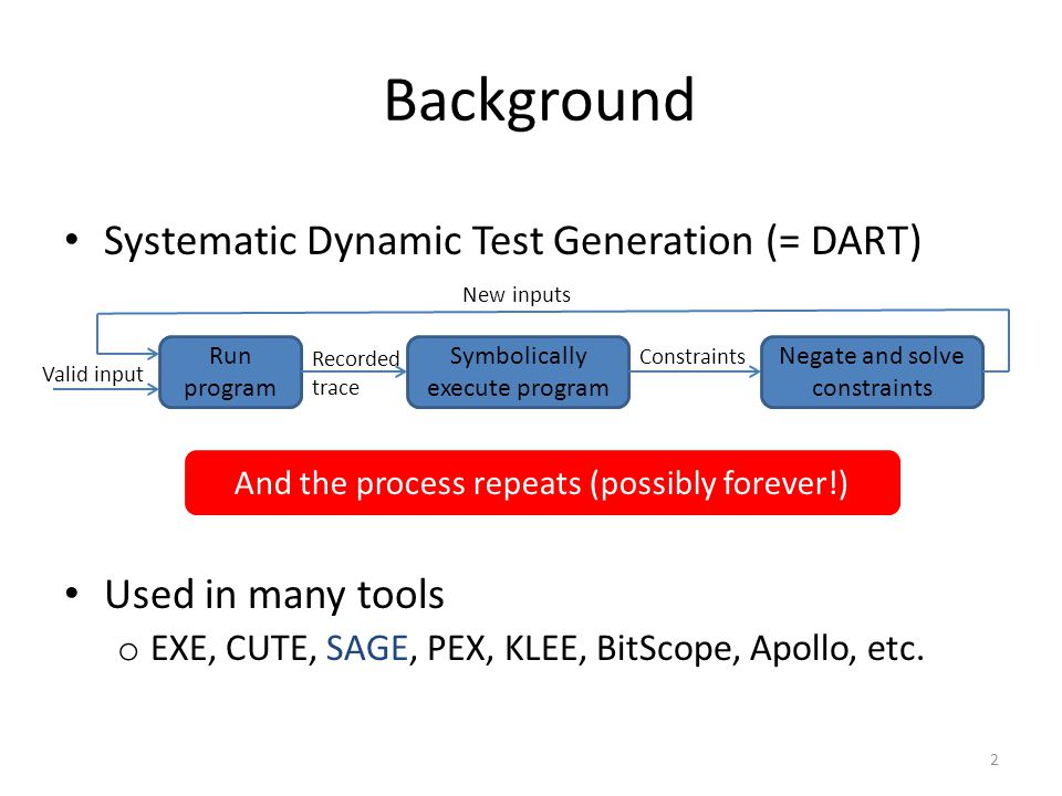 Valid input Constraints Recorded trace Background Systematic Dynamic Test Generation (= DART) 2 Used in many tools o EXE, CUTE, SAGE, PEX, KLEE, BitScope, Apollo, etc.