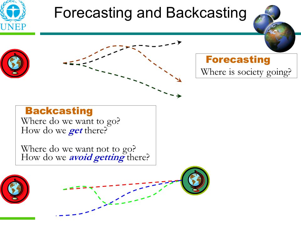 Forecasting and Backcasting .Forecasting Where is society going.