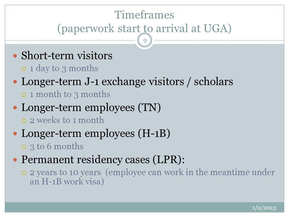 Costs 1/2/2013 10 International Visitor / Employee J-1: SEVIS fee: $180.