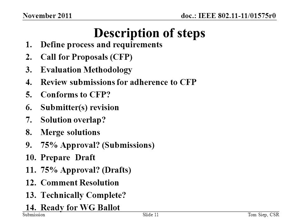 doc.: IEEE 802.11-11/01575r0 Submission Description of steps 1.Define process and requirements 2.Call for Proposals (CFP) 3.Evaluation Methodology 4.Review submissions for adherence to CFP 5.Conforms to CFP.