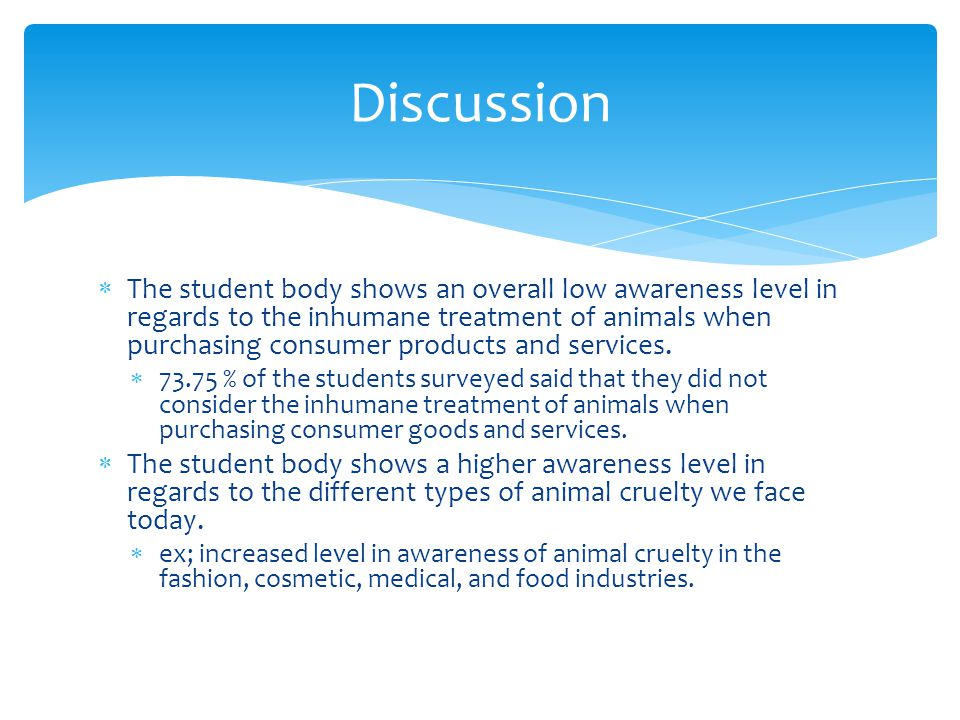 The student body shows an overall low awareness level in regards to the inhumane treatment of animals when purchasing consumer products and services.