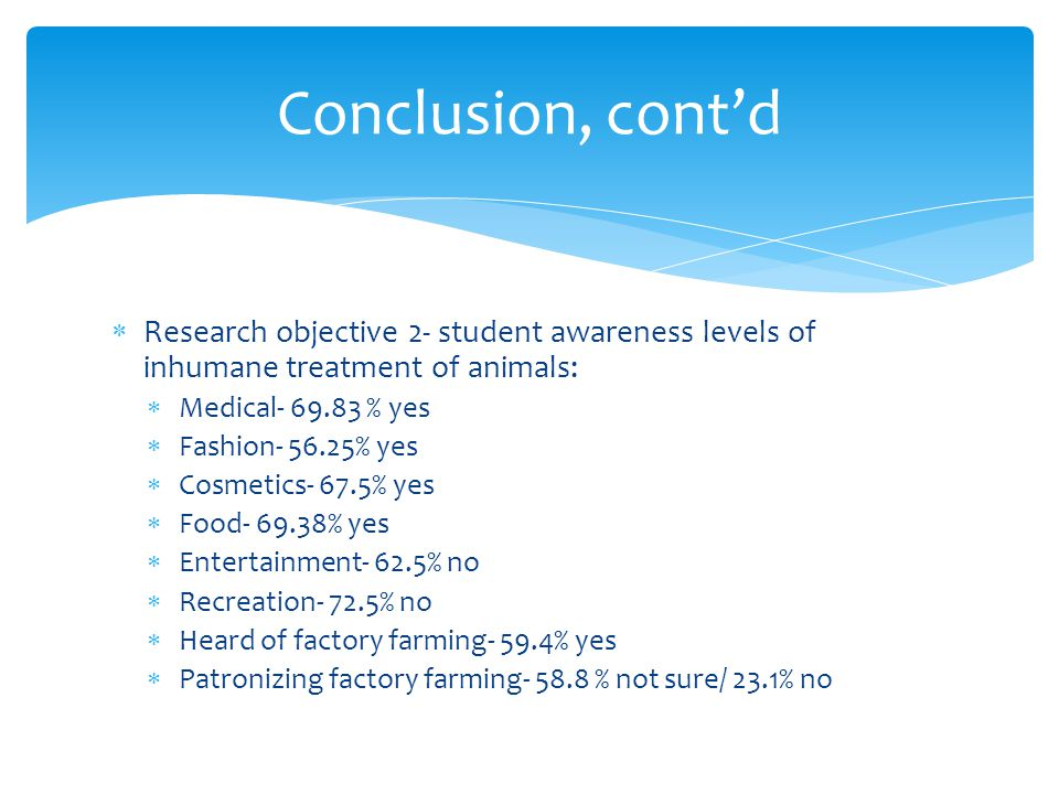 Research objective 2- student awareness levels of inhumane treatment of animals: Medical- 69.83 % yes Fashion- 56.25% yes Cosmetics- 67.5% yes Food- 6