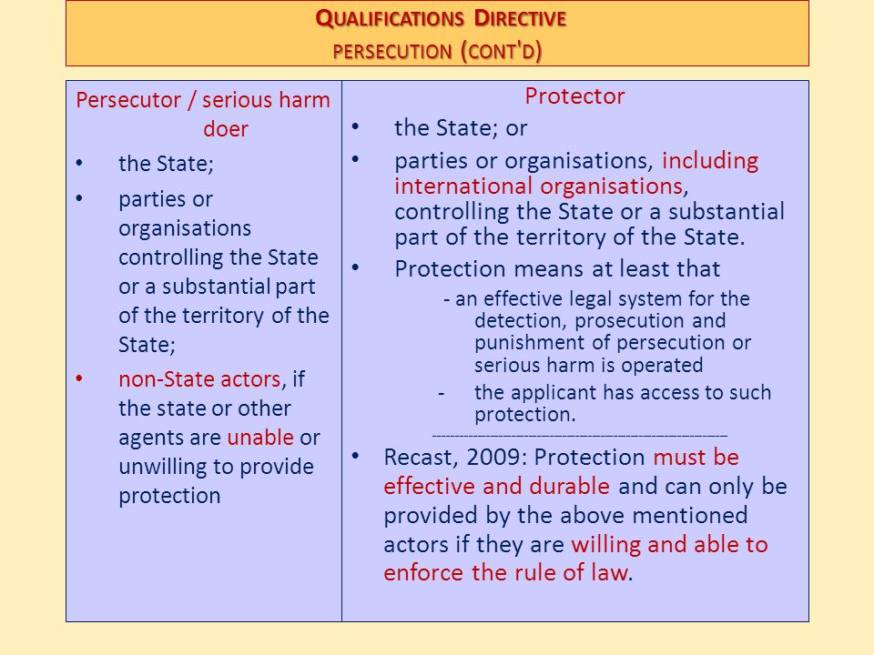 Persecutor / serious harm doer the State; parties or organisations controlling the State or a substantial part of the territory of the State; non-Stat