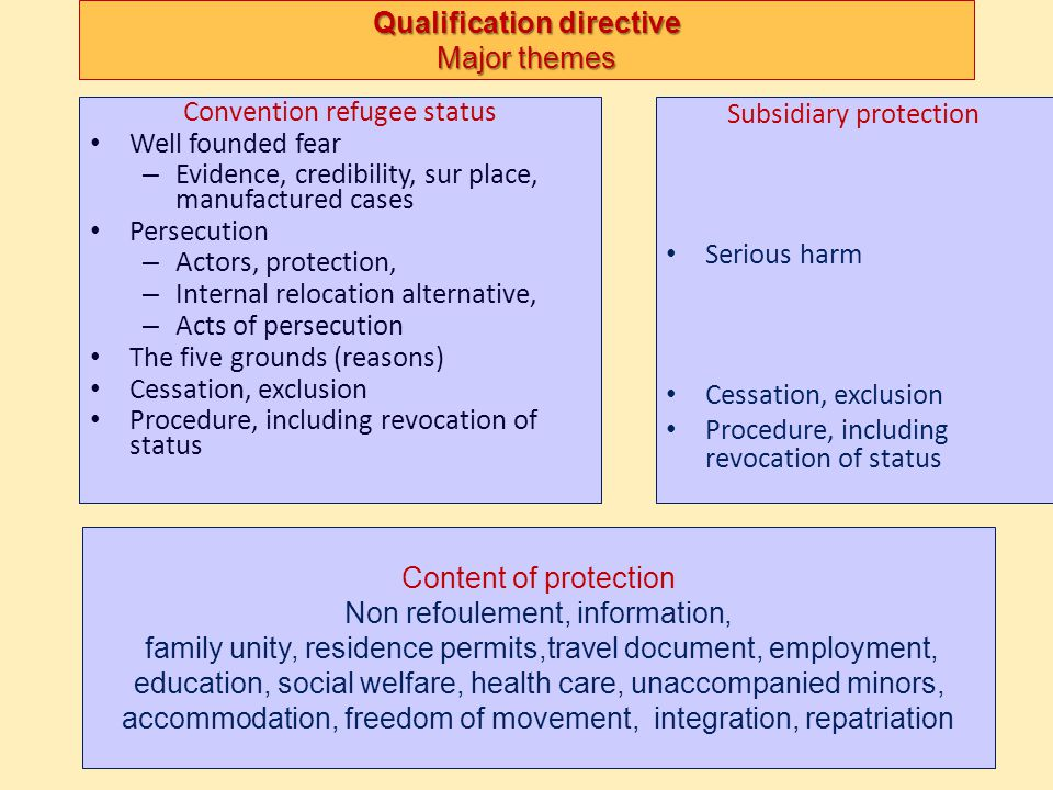 Qualifications directive Subsidiary protection See definition (2§ and 15§) above (death penalty, execution; torture, inhuman, degrading treatment, punishment; serious indiv.