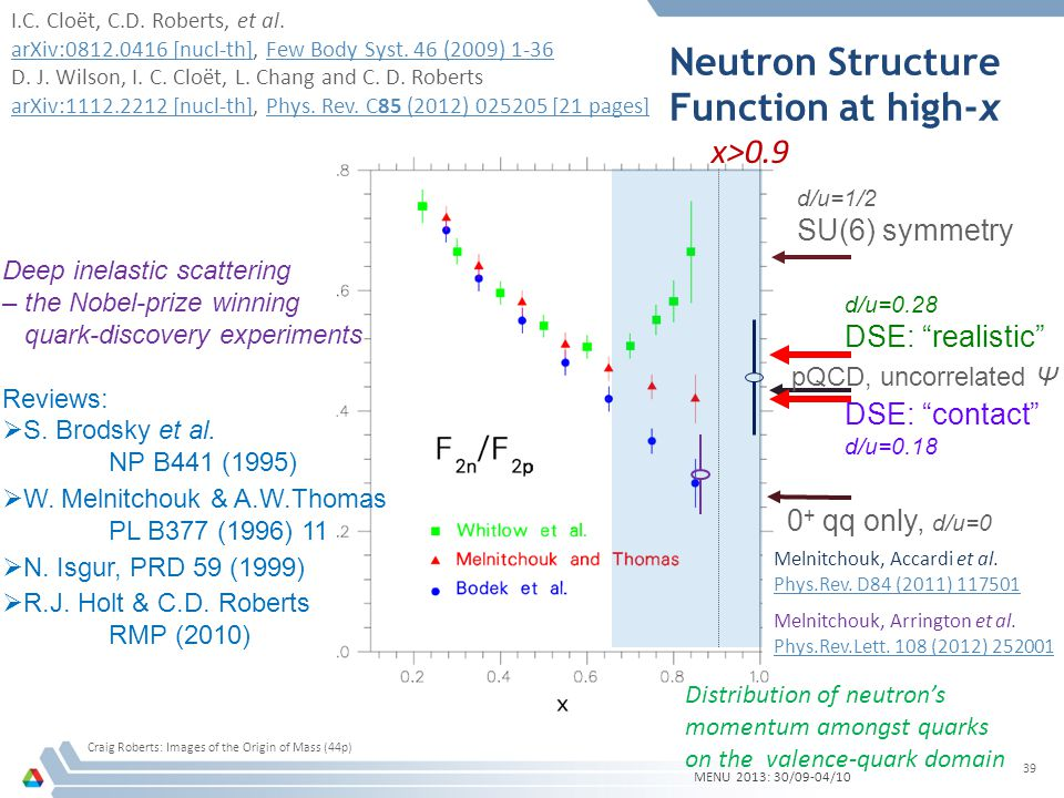 Neutron Structure Function at high-x MENU 2013: 30/09-04/10 Craig Roberts: Images of the Origin of Mass (44p) 39 d/u=1/2 SU(6) symmetry pQCD, uncorrelated Ψ 0 + qq only, d/u=0 Deep inelastic scattering – the Nobel-prize winning quark-discovery experiments Reviews: S.