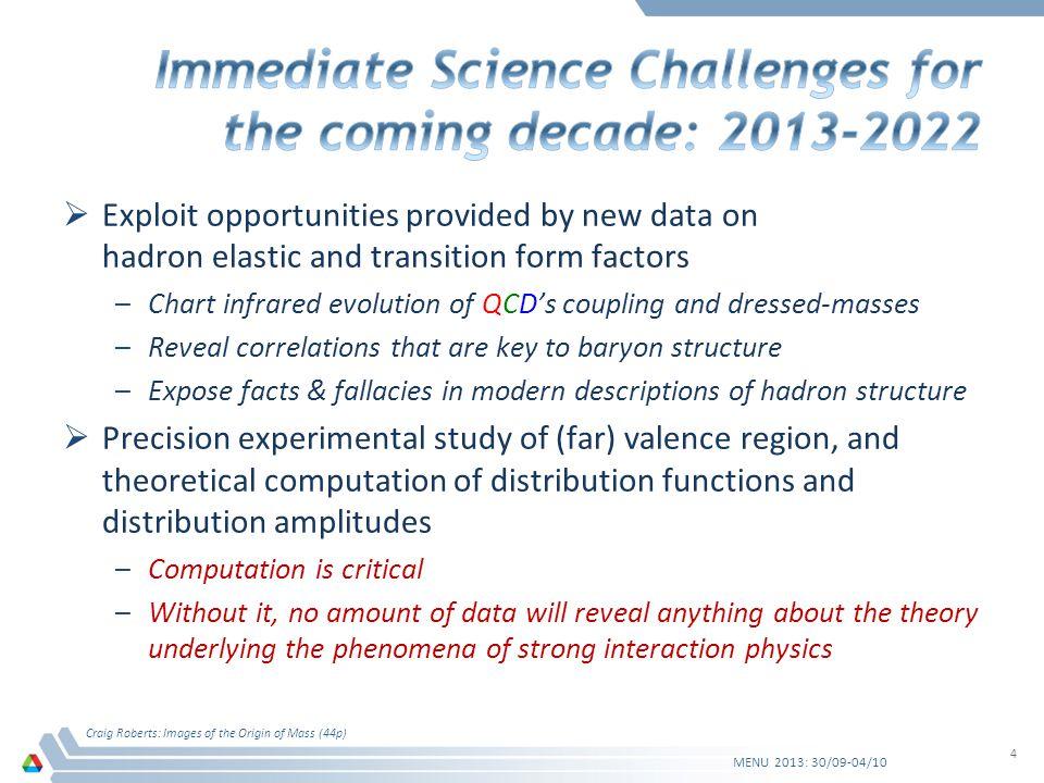 MENU 2013: 30/09-04/10 Craig Roberts: Images of the Origin of Mass (44p) 45