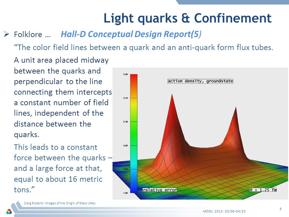 Light quarks & Confinement A unit area placed midway between the quarks and perpendicular to the line connecting them intercepts a constant number of field lines, independent of the distance between the quarks.