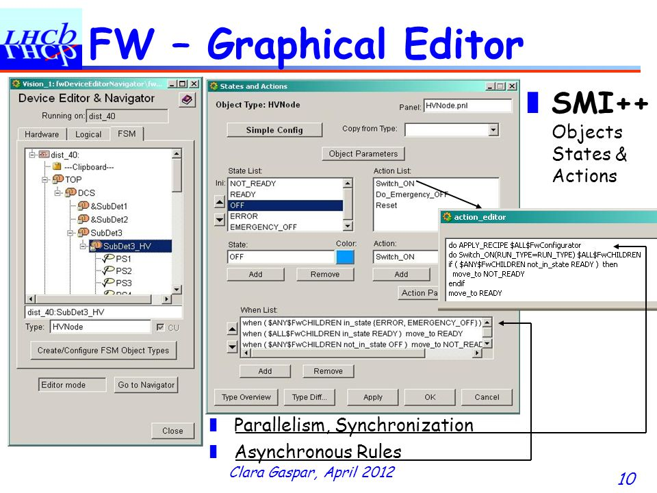 Clara Gaspar, April 2012 FW – Graphical Editor SMI++ Objects States & Actions 10 Parallelism, Synchronization Asynchronous Rules