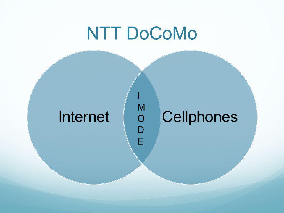 NTT DoCoMo InternetCellphones IMODEIMODE