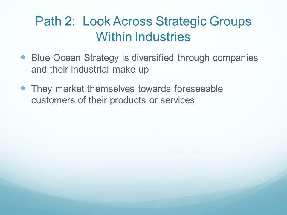 Path 2: Look Across Strategic Groups Within Industries Blue Ocean Strategy is diversified through companies and their industrial make up They market t