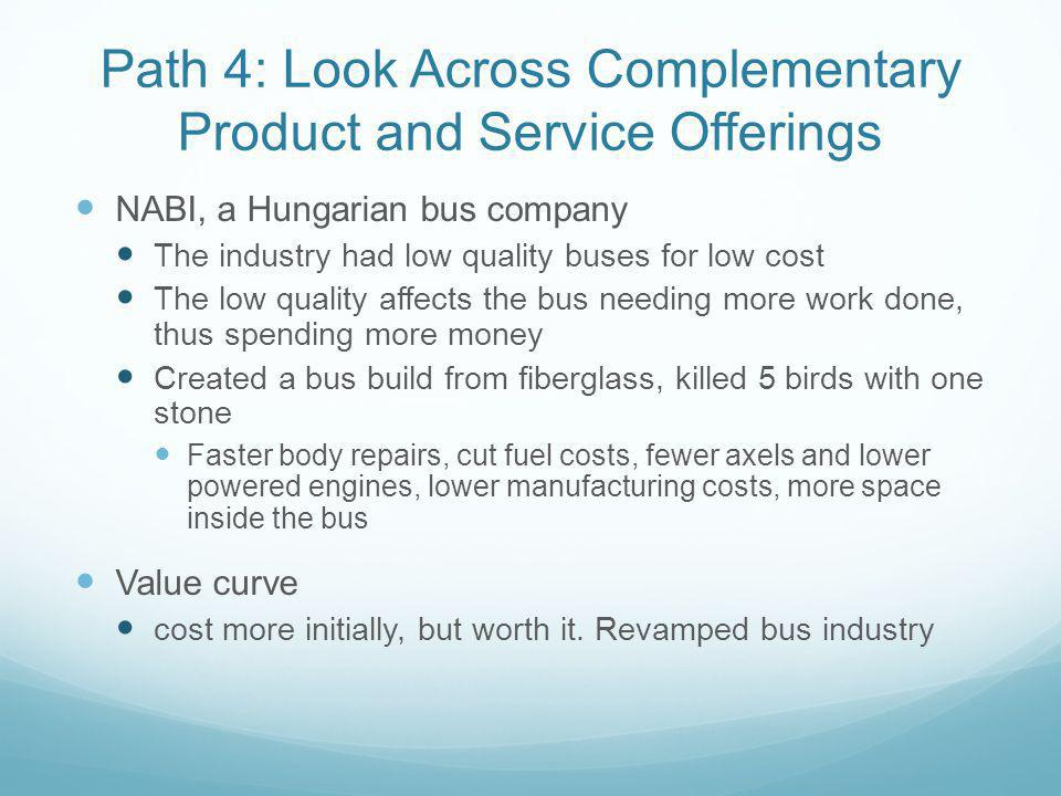 Path 4: Look Across Complementary Product and Service Offerings NABI, a Hungarian bus company The industry had low quality buses for low cost The low