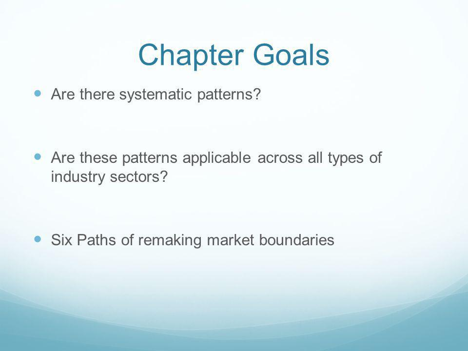 Chapter Goals Are there systematic patterns? Are these patterns applicable across all types of industry sectors? Six Paths of remaking market boundari