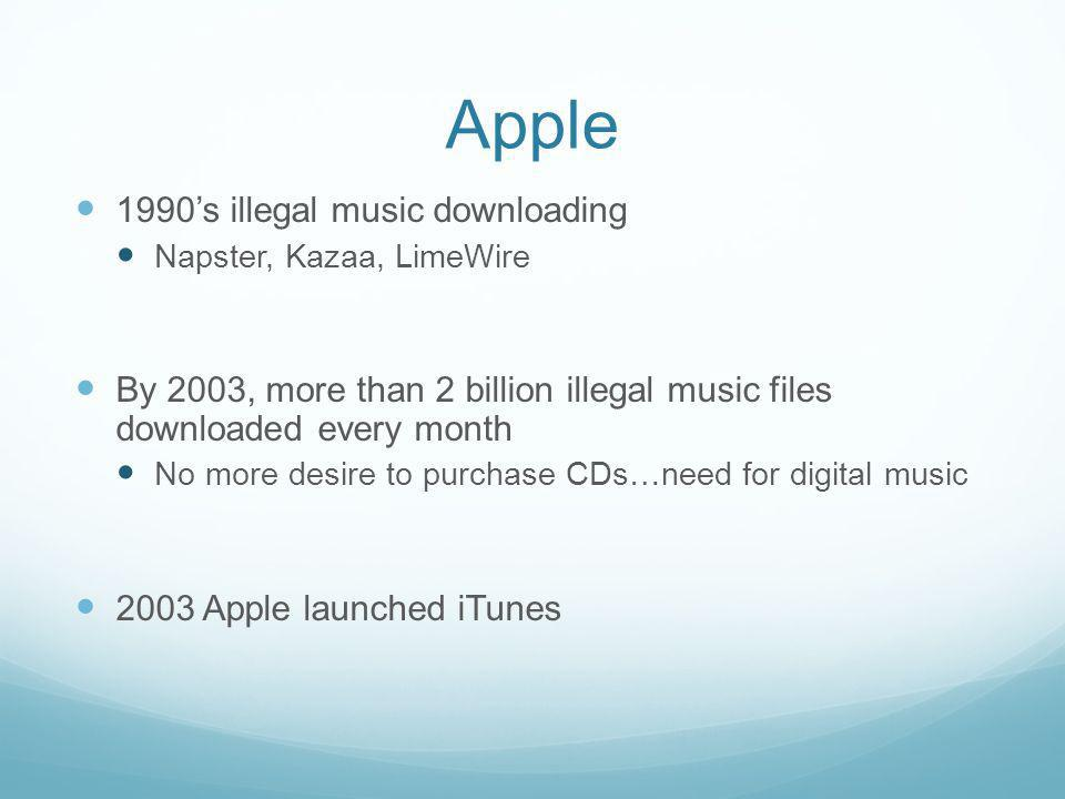 Apple 1990s illegal music downloading Napster, Kazaa, LimeWire By 2003, more than 2 billion illegal music files downloaded every month No more desire