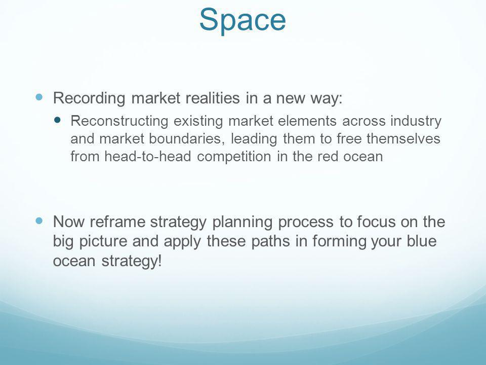 Conceiving New Market Space Recording market realities in a new way: Reconstructing existing market elements across industry and market boundaries, le