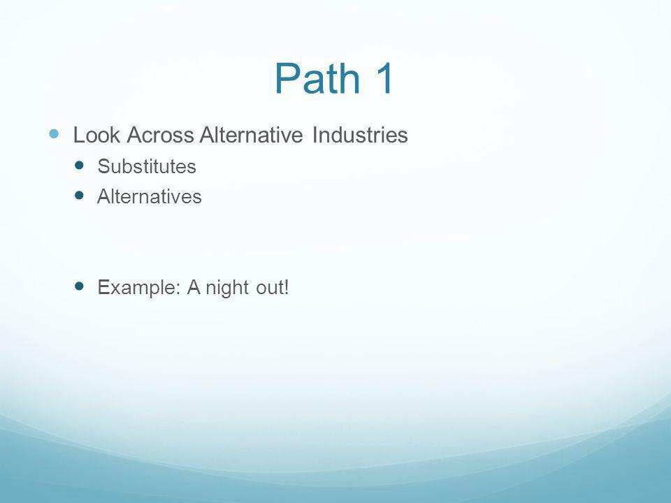 Path 1 Look Across Alternative Industries Substitutes Alternatives Example: A night out!
