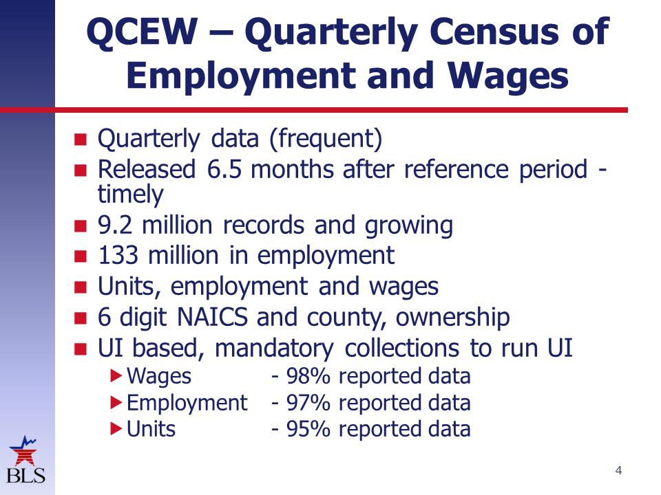 Employers State UI Tax Unit QCEW State BLS Business Register (QCEW) Initial Status Forms Contributions Reports Federal Gov t Reports Unit Multiple Worksite Reports QCEW File Deliverable ARS Surveys Business Register Data Flow