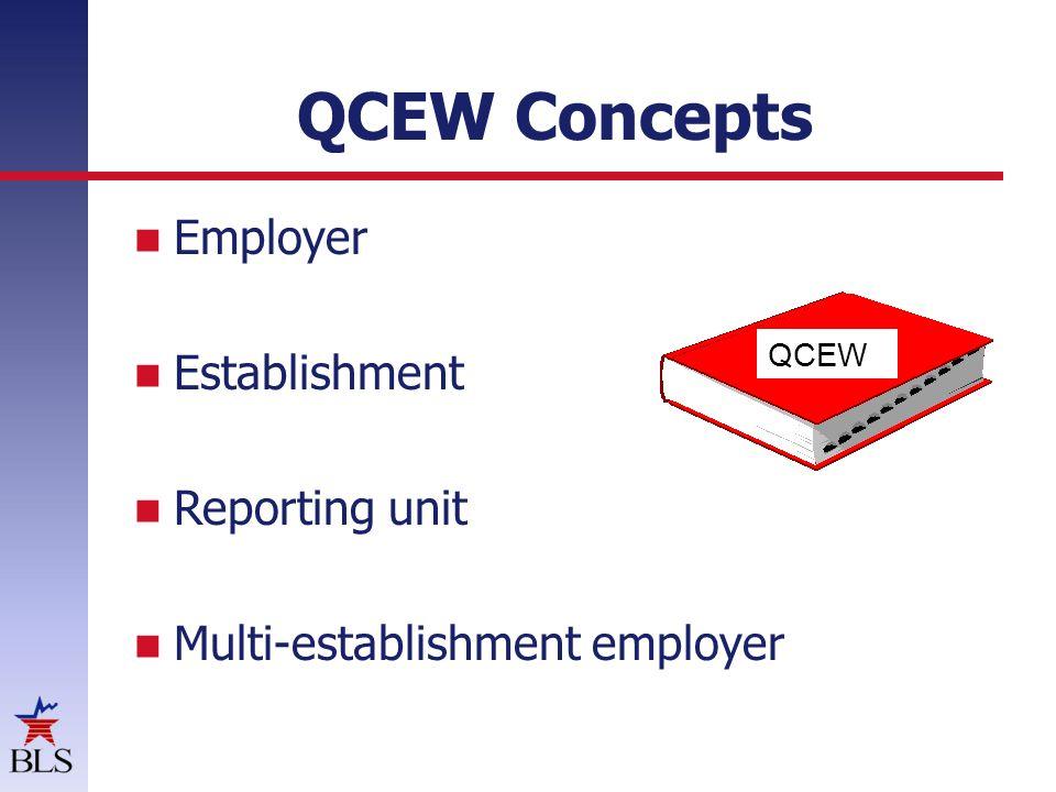 QCEW Concepts Employer Establishment Reporting unit Multi-establishment employer QCEW