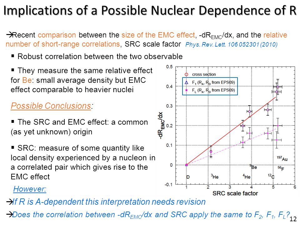Implications of a Possible Nuclear Dependence of R Recent comparison between the size of the EMC effect, -dR EMC /dx, and the relative number of short-range correlations, SRC scale factor Phys.