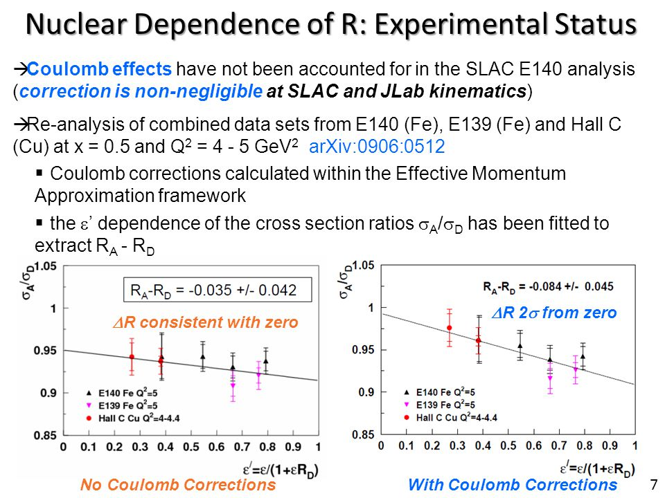 Nuclear Dependence of R: Experimental Status Coulomb effects have not been accounted for in the SLAC E140 analysis (correction is non-negligible at SLAC and JLab kinematics) Re-analysis of combined data sets from E140 (Fe), E139 (Fe) and Hall C (Cu) at x = 0.5 and Q 2 = 4 - 5 GeV 2 arXiv:0906:0512 Coulomb corrections calculated within the Effective Momentum Approximation framework the dependence of the cross section ratios A / D has been fitted to extract R A - R D R consistent with zero No Coulomb Corrections 7 R 2 from zero With Coulomb Corrections