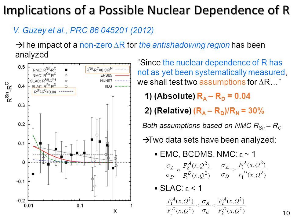 Since the nuclear dependence of R has not as yet been systematically measured, we shall test two assumptions for R… 1) (Absolute) R A – R D = 0.04 2) (Relative) (R A – R D )/R N = 30% Both assumptions based on NMC R Sn – R C EMC, BCDMS, NMC: ~ 1 Implications of a Possible Nuclear Dependence of R V.