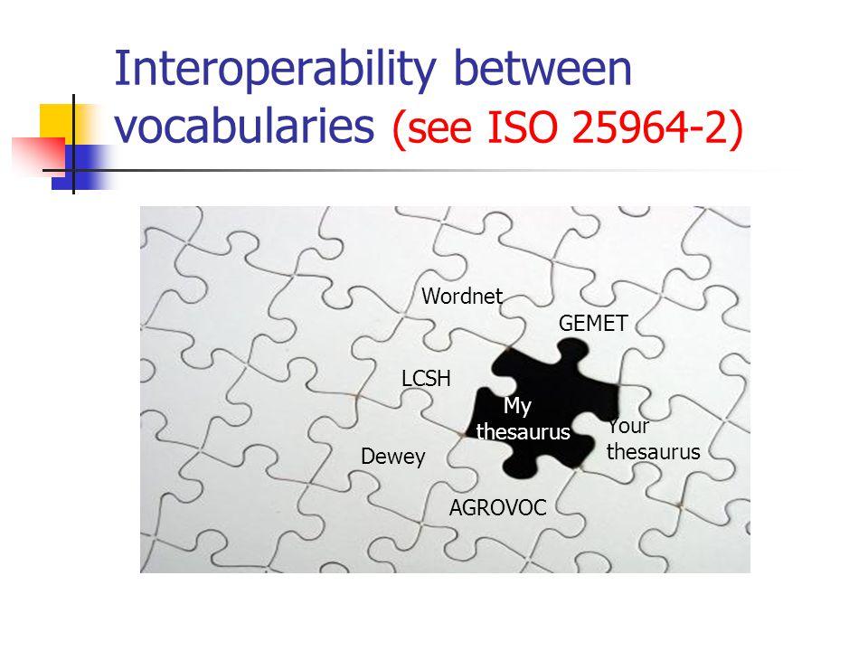 Interoperability between vocabularies (see ISO 25964-2) My thesaurus Your thesaurus GEMET AGROVOC LCSH Dewey Wordnet