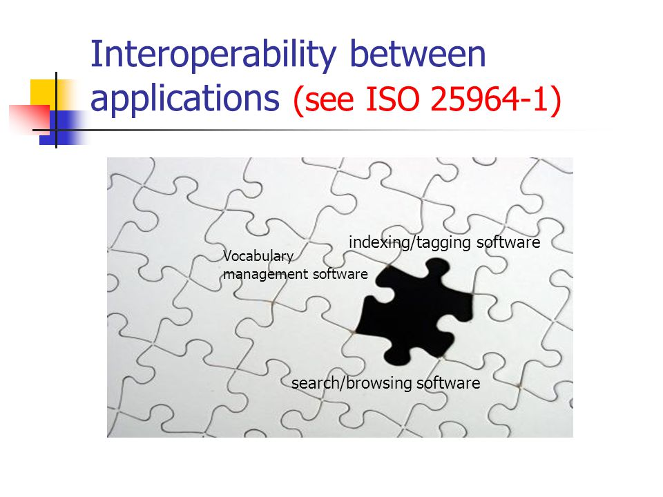 Interoperability between applications (see ISO 25964-1) Vocabulary management software indexing/tagging software search/browsing software