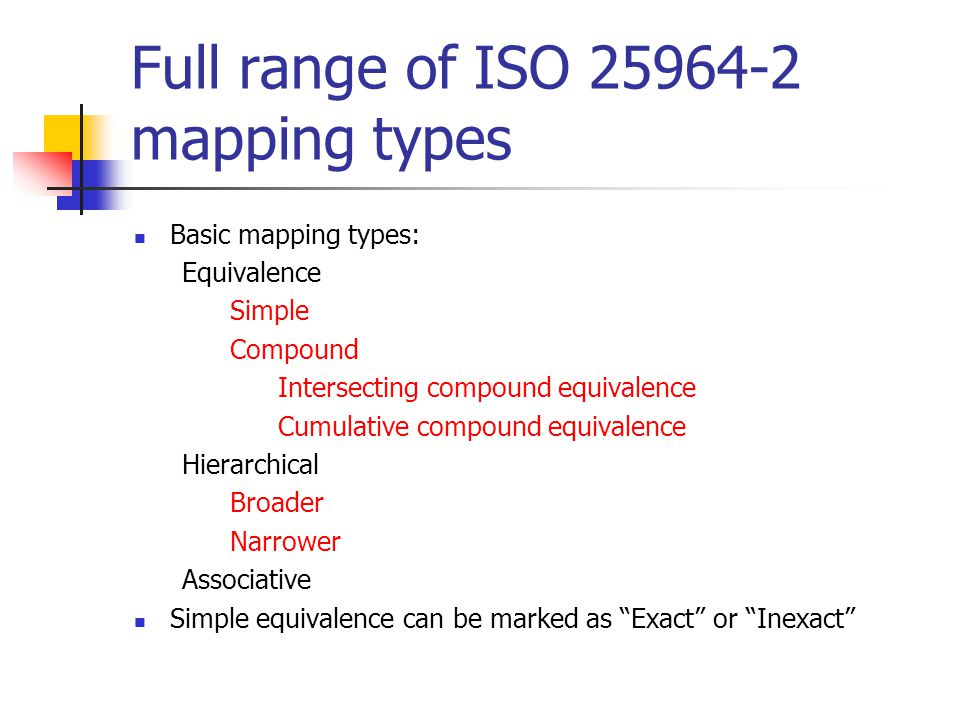 Full range of ISO 25964-2 mapping types Basic mapping types: Equivalence Simple Compound Intersecting compound equivalence Cumulative compound equival